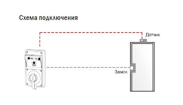 Настройка алкотестера Динго B-02 с прошивкой SIGUR